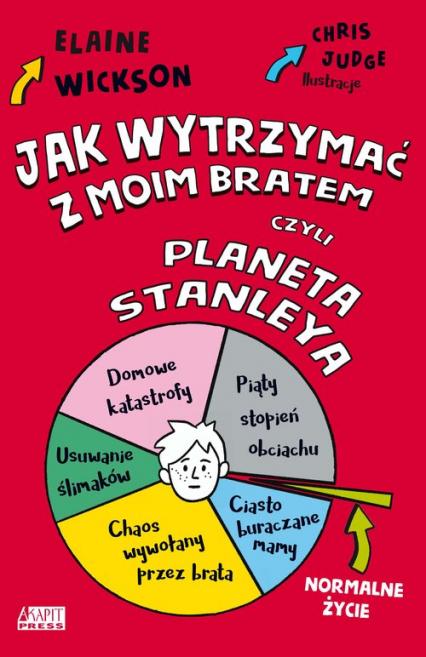 Jak wytrzymać z moim bratem czyli planeta Stanelya - Elaine Wickson | okładka