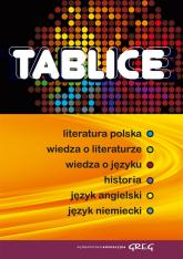 Tablice literatura polska wiedza o literaturze wiedza o języku historia język angielski język niemiecki -  | mała okładka