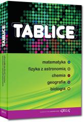 Tablice matematyka fizyka z astronomią chemia geografia biologia - Prucnal Beata, Gołąb Piotr, Kosowicz Piotr   mała okładka